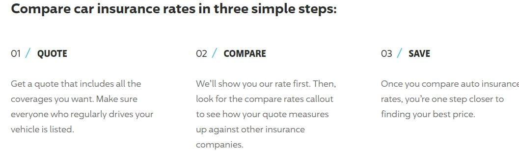 car insurance rates in these simple steps