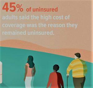 medicare for all uninsured