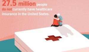 medicare for all health insurance